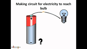 Light A Bulb With One Wire Science Electricity How To Light A Bulb Using A Cell English