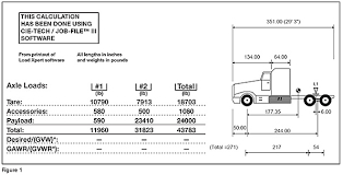 Utility Trailer Weight Chart Determining Gross Vehicle Weight Rating For Trailers