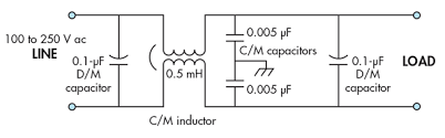 11 myths about emi emc electronic design this schematic is representative of a typical commercial filter schematic