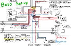 wiring diagram for western snow plow with free template striking