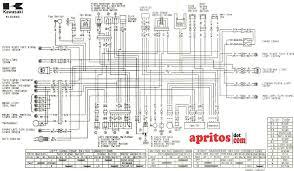 1999 kawasaki ninja zx 9r electrical diagrams wiring diagrams second zx9r b wiring diagram wiring diagram inside 1999 kawasaki ninja zx 9r electrical diagrams