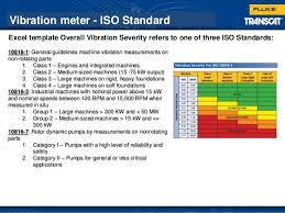 Fluke Vibration Testing 101 Webinar