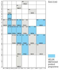 Velux Roof Window Size Chart Velux Size Guide