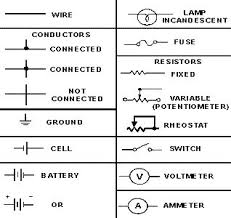 these are some common electrical symbols used in automotive wire auto electrical wiring diagram software at Automotive Electrical Wiring Diagram