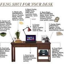 In a proper feng shui home office you should have a solid wall