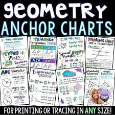 Math Charts For High School Geometry Anchor Charts Middle And High School Math
