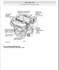 2001 electrical component locator 2002 Saturn Vue Engine Diagram at 2002 Saturn L300 Engine Diagram
