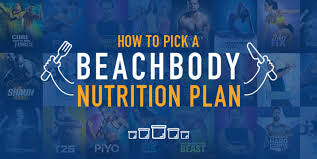 how to pick a beachbody nutrition plan