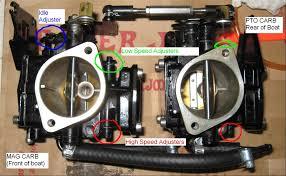 sea doo carb diagram wiring diagram option sea doo carb diagram wiring diagram third level ski doo 670 carb diagram 96 xp running
