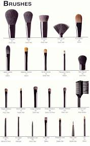 avon makeup brushes wele to avon the official site of avon s inc great deals on every item visit my for dels