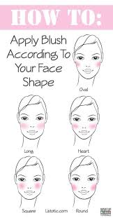 step1 face shape and blushes