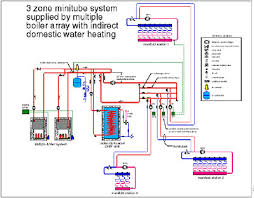 piping diagram for radiant floor heat the wiring diagram minitube distribution systems for hydronic radiant floor heating wiring diagram
