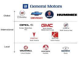Gm Brand Hierarchy Chart International Business Integration International Business