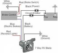trailer breakaway wiring schematic images electric brake control wiring diagram trailer parts