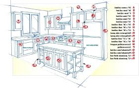 kitchen cabinets names
