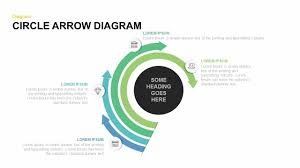 Arrow Ring Chart Powerpoint Circle Arrow Powerpoint Bismi Margarethaydon Com