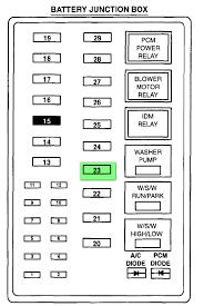ford 250 super duty 2004 2003 chevy silverado fuse box diagram ford 250 super duty 2004 2003 chevy silverado fuse box diagram ford 7