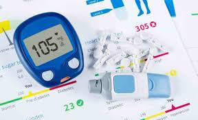 Diabetes Numbers Chart Monitor Your Diabetes With A Blood Sugar Levels Chart