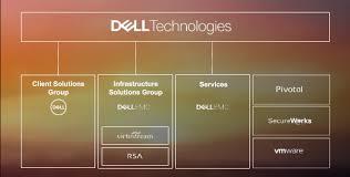 Live Blog Michaels Dell Technologies Pitch Channele2e