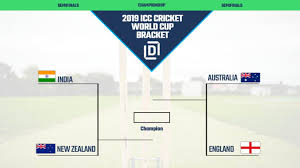 Printable Bracket For Icc Cricket World Cup 2019