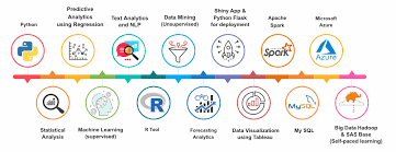 data science course in bangalore data