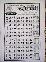 26 Lotto numbers ideas   lotto numbers, lotto, kalyan tips
