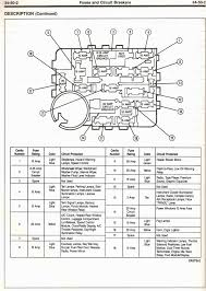 2001 ford f150 fuse box diagram 1998 2002 ford expedition won t e 2001 ford f150 fuse box diagram 1998 2002 ford expedition won t e 2001 ford expedition