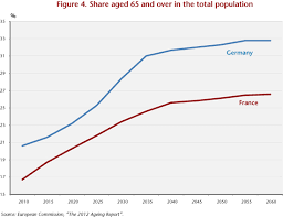 Population Of France Imgbos Com