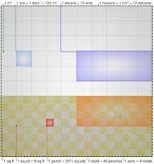 Square Metre Wikipedia