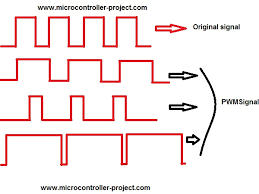 dc motor speed control pic microcontroller microcontroller pwm pulse width modulation waves