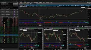 Why Thinkorswim Are The Best Charts For Trading Nadex In