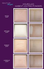 my favourite things hourglass ambient lighting powders beauty by deepti makeup artist and blog