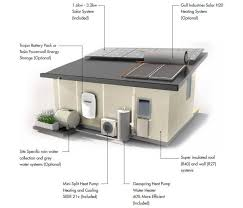 tiny house water system. Prefab-tiny-house_7 Tiny House Water System O