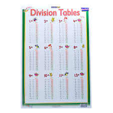Marlin Kids Chart Division Tables Freedom Stationery