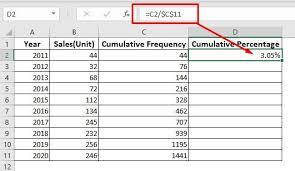 how to calculate ulative percene