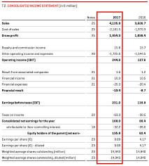 Consolidated Income Statement Puma Annual Report 2017