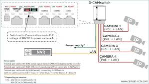 cat5e 4c wiring bookmark about wiring diagram • cat5e poe wiring wiring diagrams best rh 10 e v e l y n de cat5 cable wiring cat5e keystone wiring