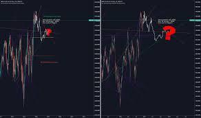 Omxs30 Chart Omxs30 Tradingview