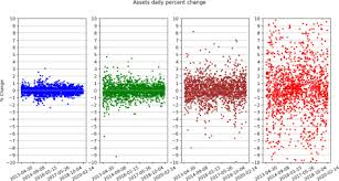 Prices, charting and market analysis from 65 of the top crypto exchanges globally. Cnn Based Multivariate Data Analysis For Bitcoin Trend Prediction Sciencedirect