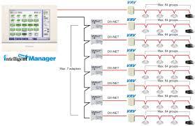 daikin piping diagrams search for wiring diagrams \u2022 Dual Pump Piping Diagram itouch manager daikin commercial rh commercial daikin com au air compressor piping layout diagrams dual pump piping diagram