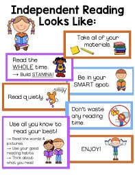 Reading Anchor Chart Reading Anchor Charts Independent