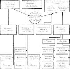 Реферат Санитарное просвещение в деятельности лечебно  Санитарное просвещение в деятельности лечебно профилактических учреждений