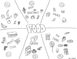 Drawing For Food At Getdrawingscom Free For Personal Use Drawing