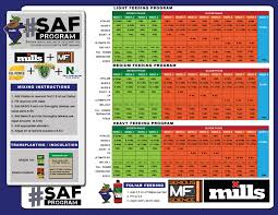 Mills Feeding Chart Mills Feeding Schedule Tri City Garden Supply