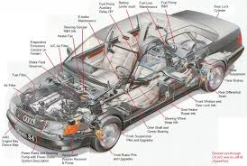 audi a1 engine bay diagram audi wiring diagrams