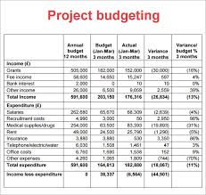 Project Budget Spreadsheet - April.onthemarch.co