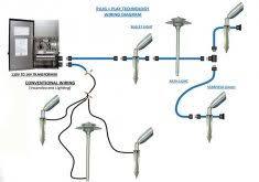 low voltage landscape lighting wiring diagram low landscape lighting installation home design home design ideas on low voltage landscape lighting wiring diagram