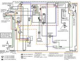 similiar bullet diagram keywords royal enfield bullet wiring diagram honda cb250 cb400 superdream cb