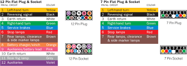 prodigy p generic wiring guide prodigy image 7 pin wiring diagram prodigy 7 auto wiring diagram schematic on prodigy p2 generic wiring guide