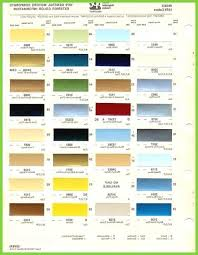 Ppg Industrial Paint Color Chart Awesome Dupont Cross